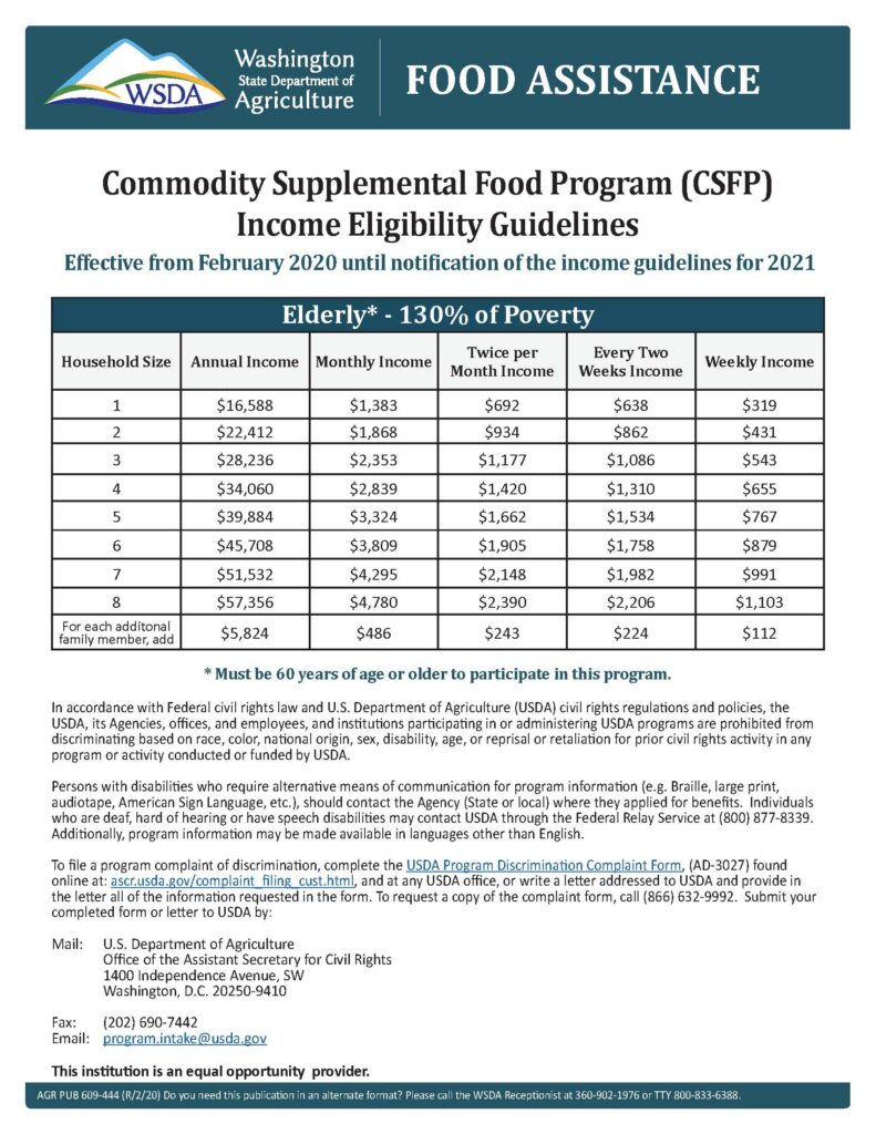 CSFP Income Guidelines for 2020 - 2021